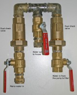 Manual Valve Mains Backup