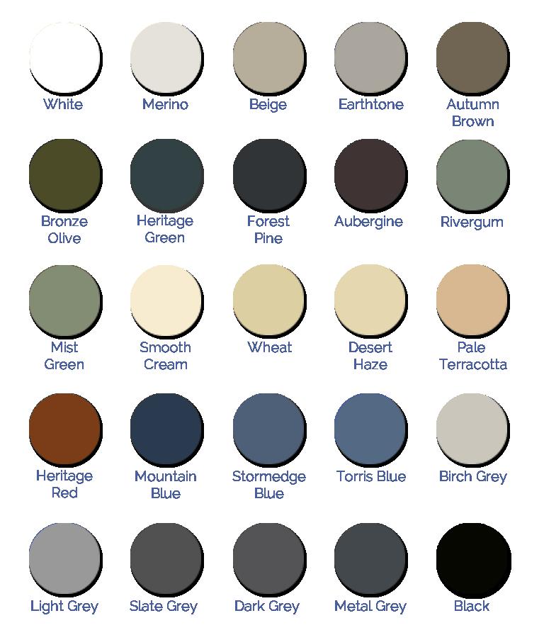tank colour chart